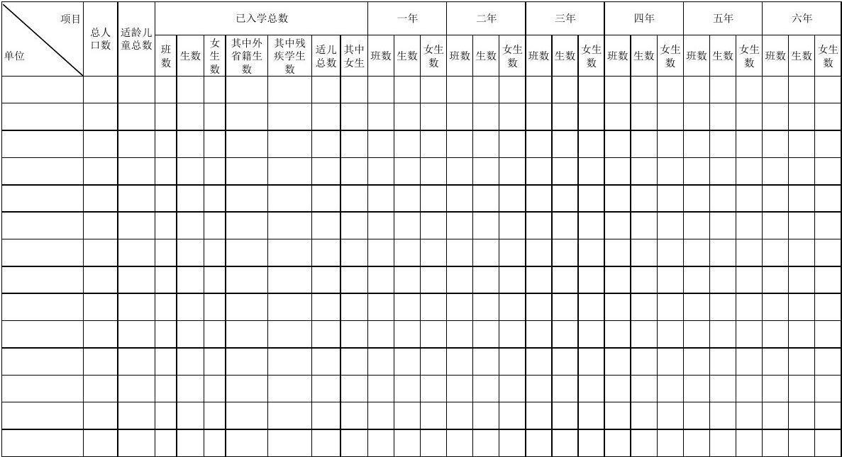 童统计表_适龄儿童入学统计表