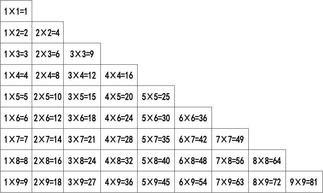 九九乘法口诀表(清晰打印版)