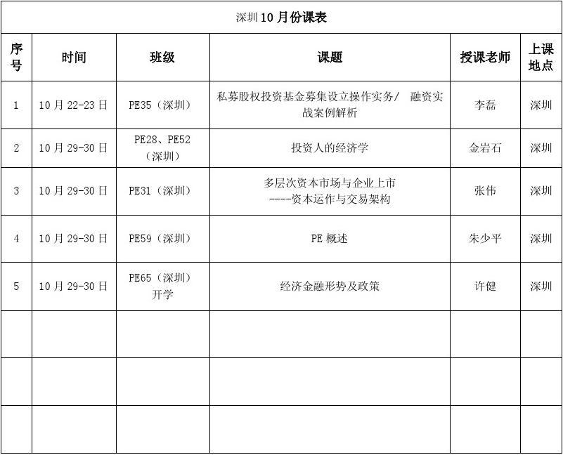 北京大学PE私募股权投资(深圳班)10月份课程安排