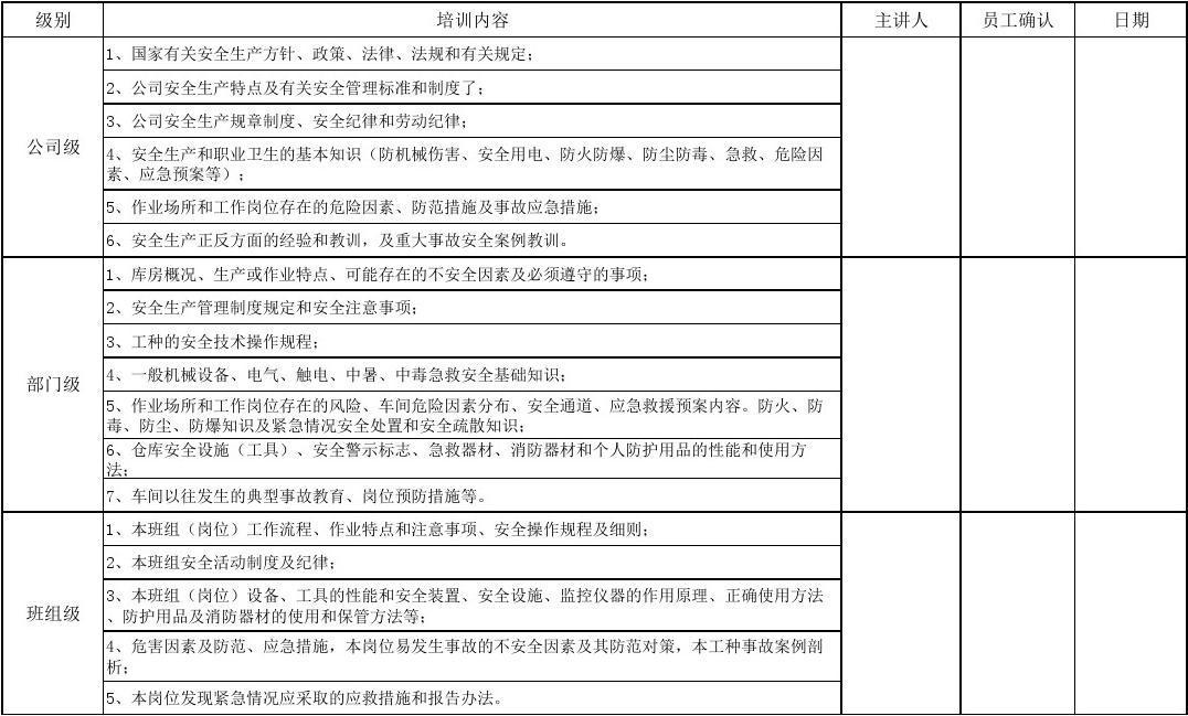 新员工入职三级安全教育培训记录表水帘柜操作说明书图片