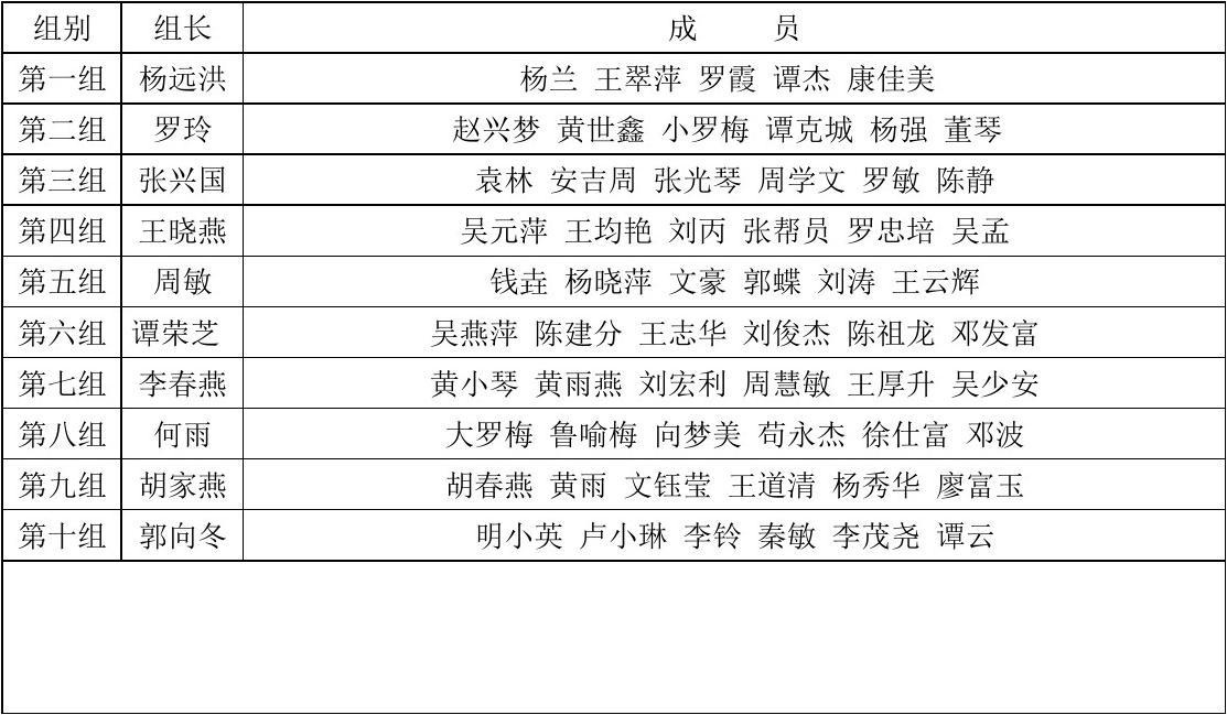 班级值日表_班级卫生值日表_word文档在线阅读与下载_无忧文档
