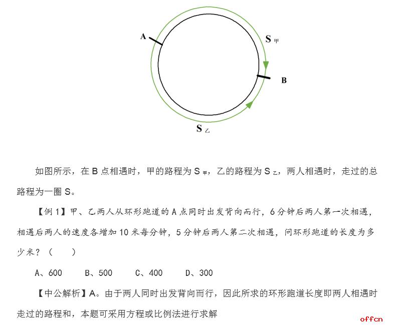 2019江西农商银行招聘考试备考资料:文章阅读的解题技巧