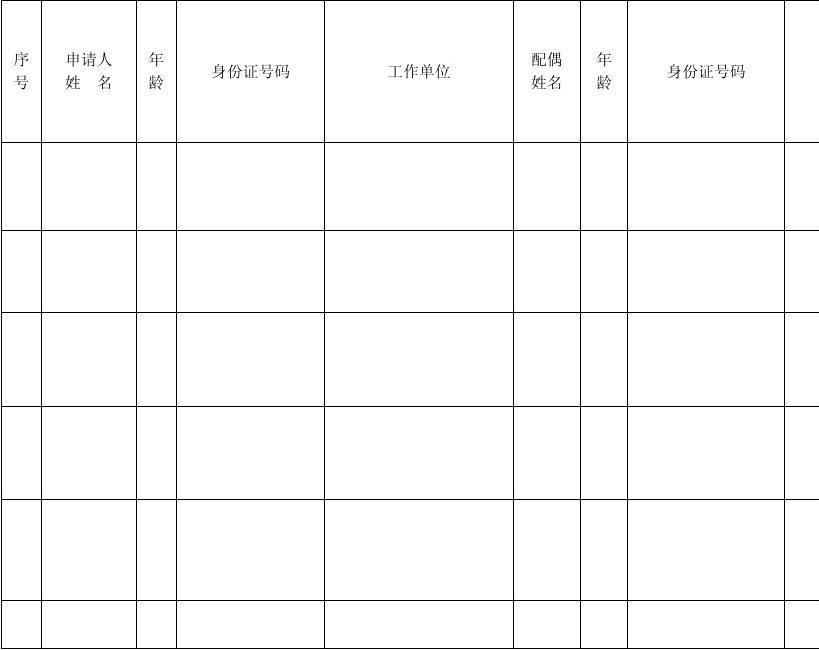 杭 州 市 区 廉 租 住 房 申 请 家 庭 准 入 情 况 公 示 表(低收入家庭)