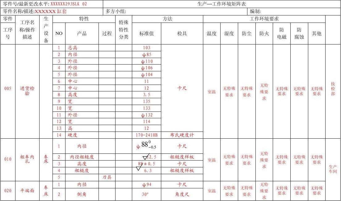 XX产品生产-工作环境阵表061203