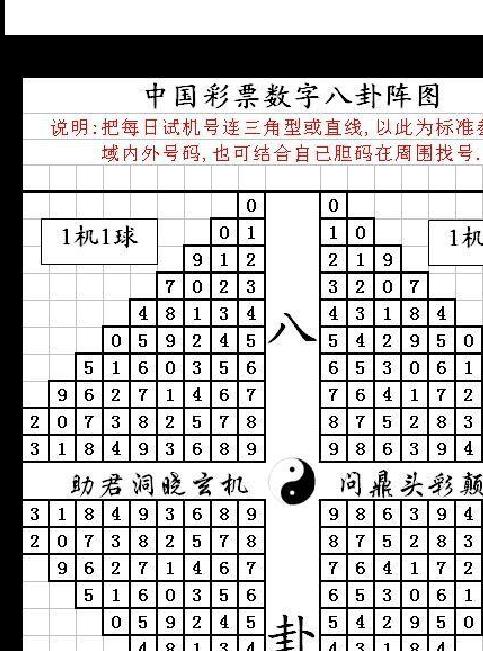 双色球预测_3D五行九宫图和天罡八卦图_word文档在线阅读与下载_无忧文档