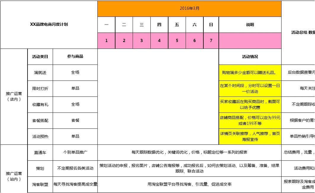 电商月度运营工作计划表