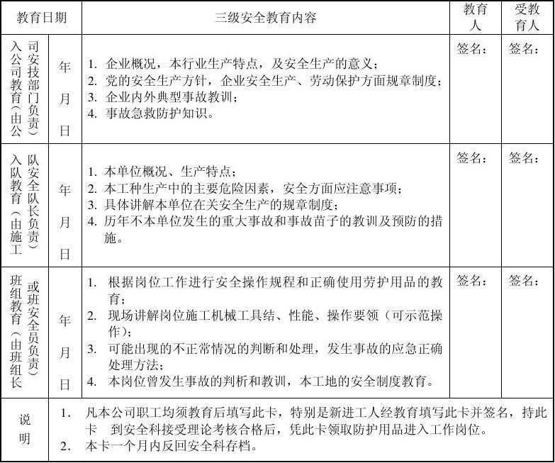 8-2 职工安全生产教育记录卡