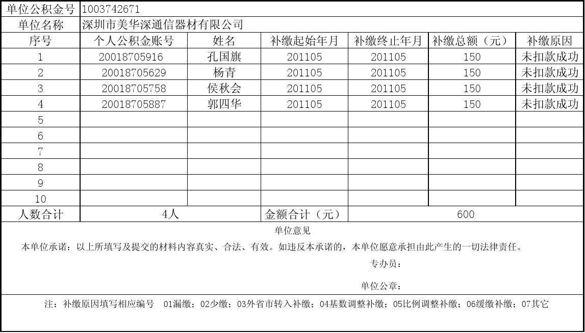 深圳市住房公积金补缴申请清册
