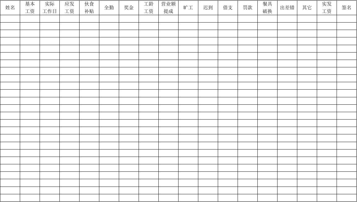 劳动合同台账范本_餐厅员工工资表_word文档在线阅读与下载_无忧文档