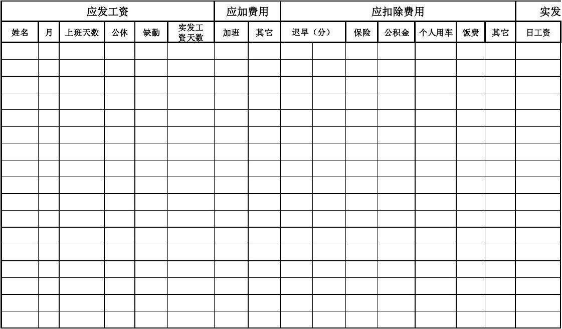工厂员工工资单表格_工资单模板_word文档在线阅读与下载_无忧文档