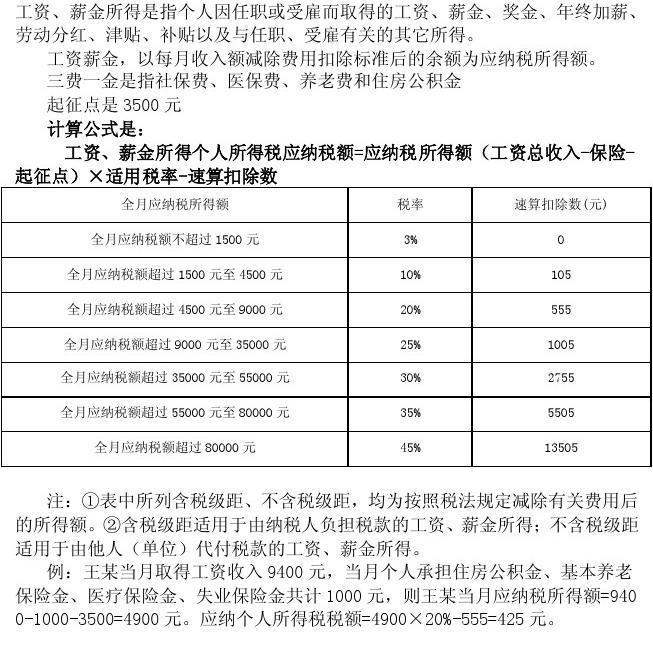 新版2012个人所得税计算方法