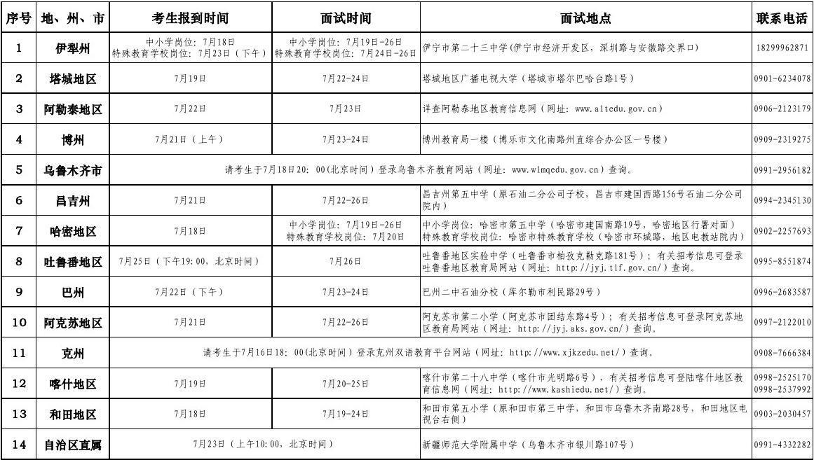 2014年自治区中小学(含特殊教育学校)教师招聘