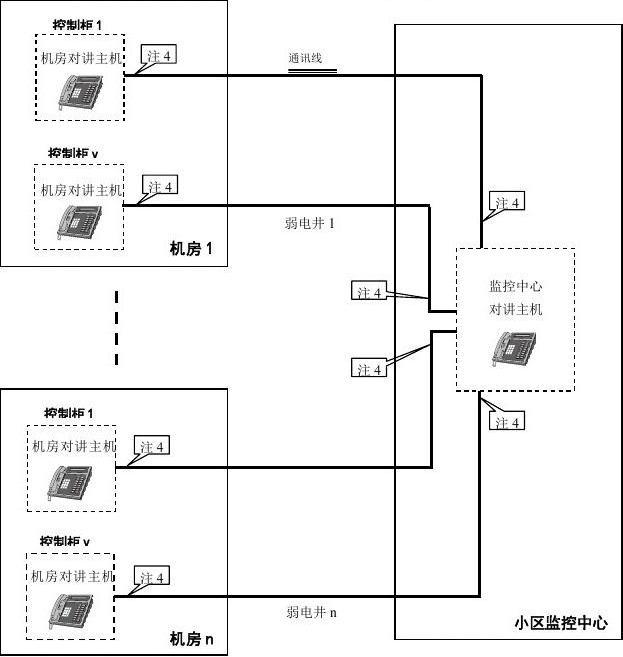 电梯五方通话模拟对讲系统布线图