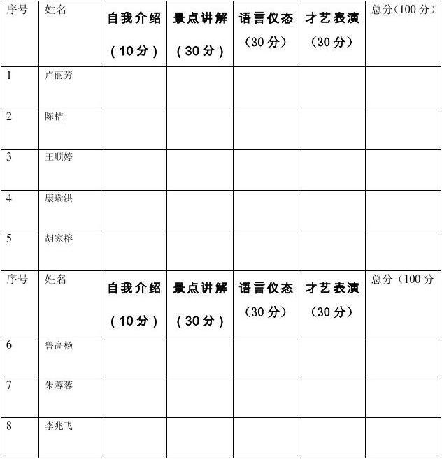 滁州学院旅游协会导游技能大赛评分表图片