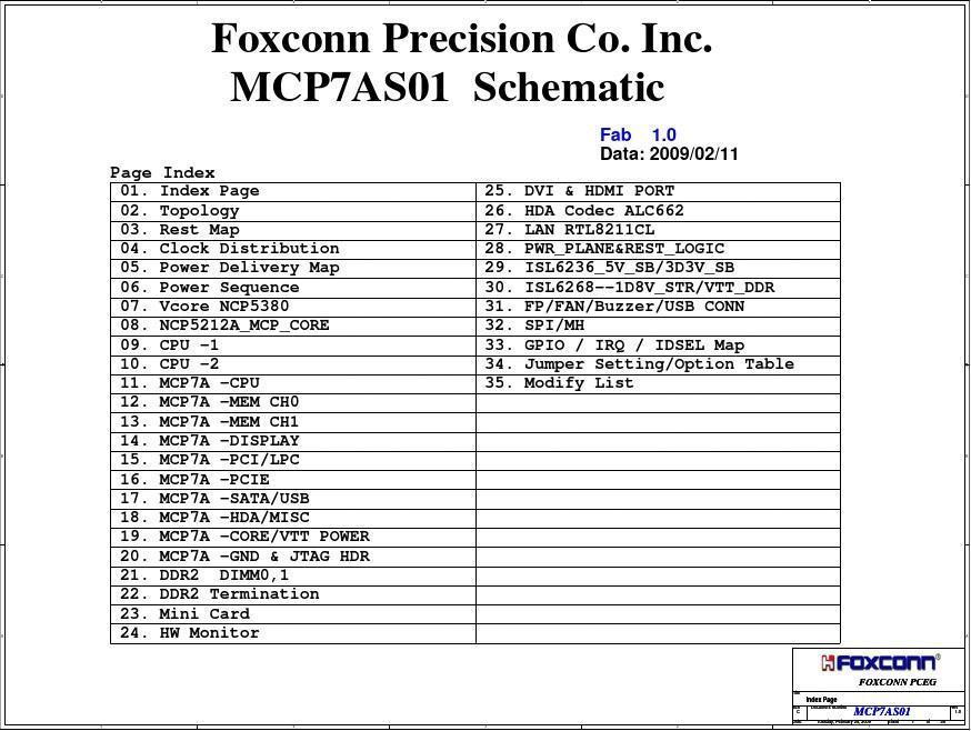 x86架构主板原理图