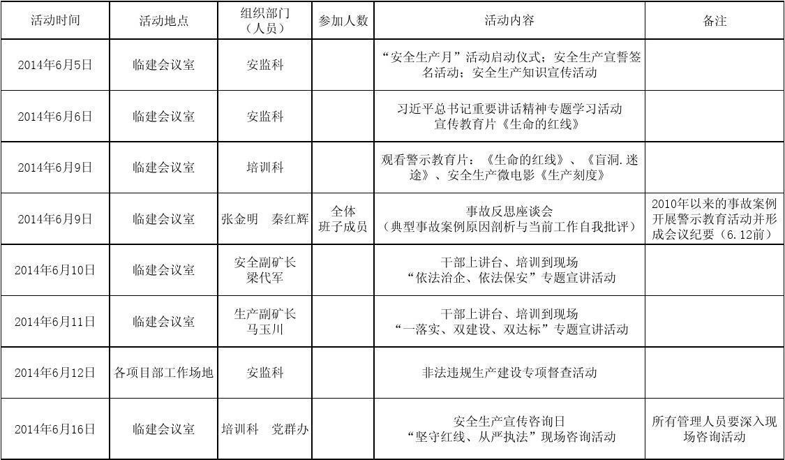 安全培训计划表_2014年6月份安全生产月培训计划表_word文档在线阅读与下载_无忧文档