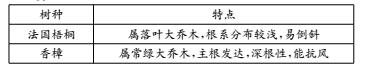 2019届全国高三精准预测卷(八)文综地理试卷
