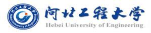 河北工程大学―――工程伦理结课作业