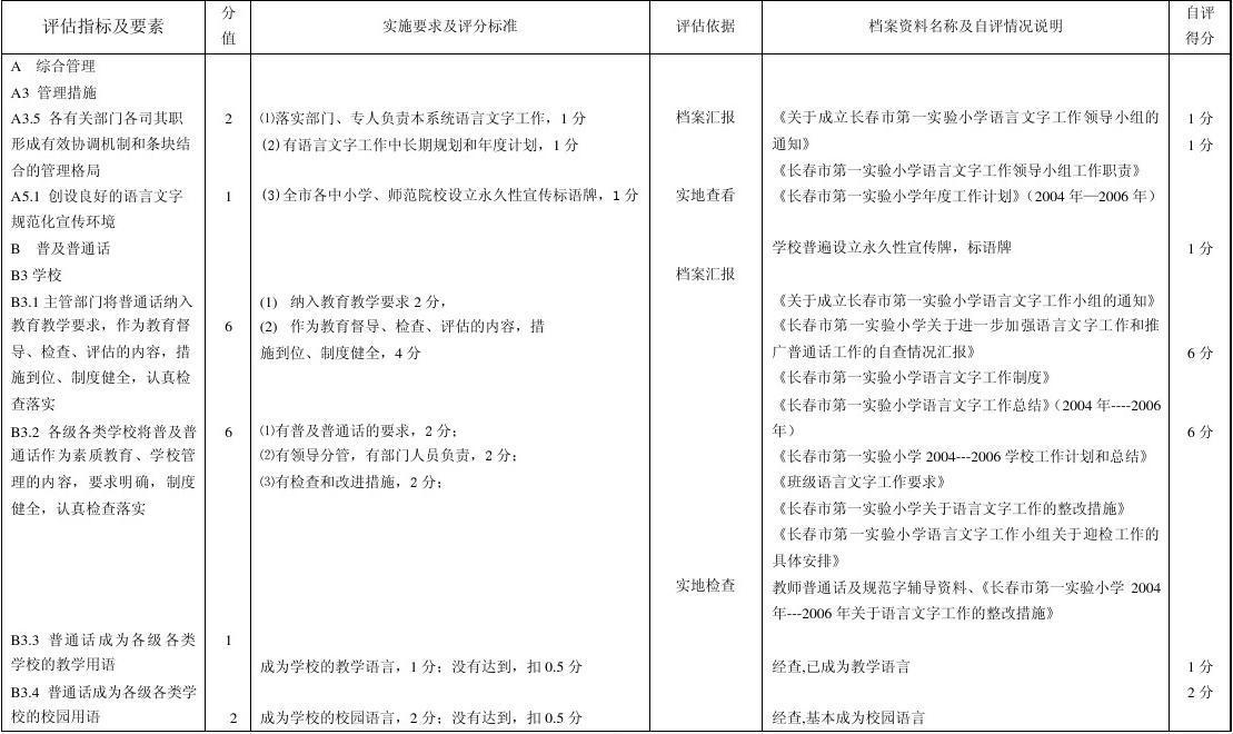 长春市第一实验小学语言文字工作自评实测表整合数学教学设计小学图片