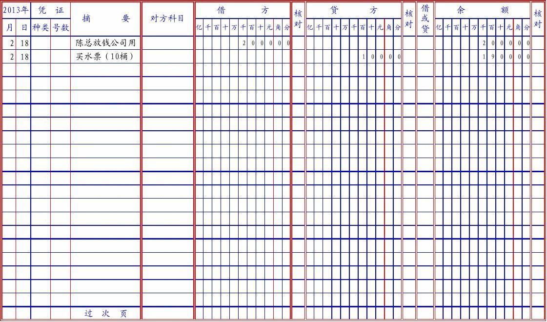 现金日记账格式(实物样式)2013