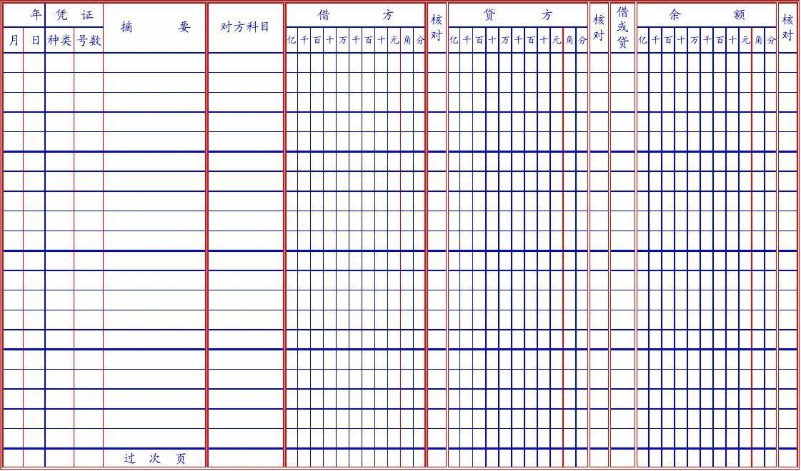 现金日记账格式(实物样式)