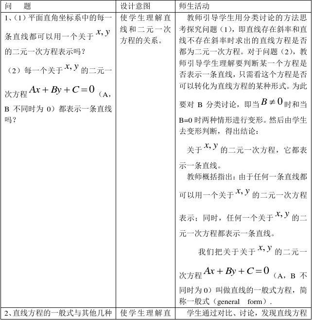 山东省招远市第二中学父亲作文3.2.3高中的一尊敬高中直线数学图片
