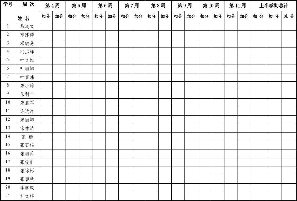 模板量化班级统计表(按周试卷)积分音乐初中v模板图片