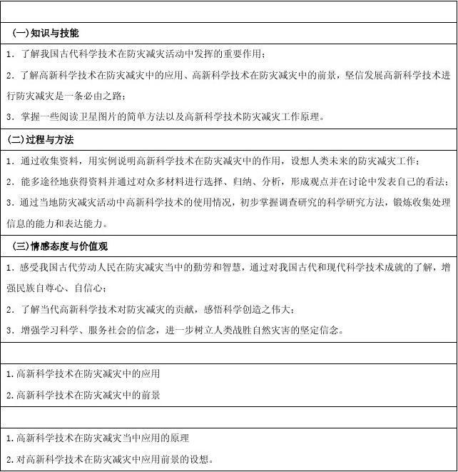 湖南省隆回县万和实验学校高中政治湘教版选自由主义高中地理新图片