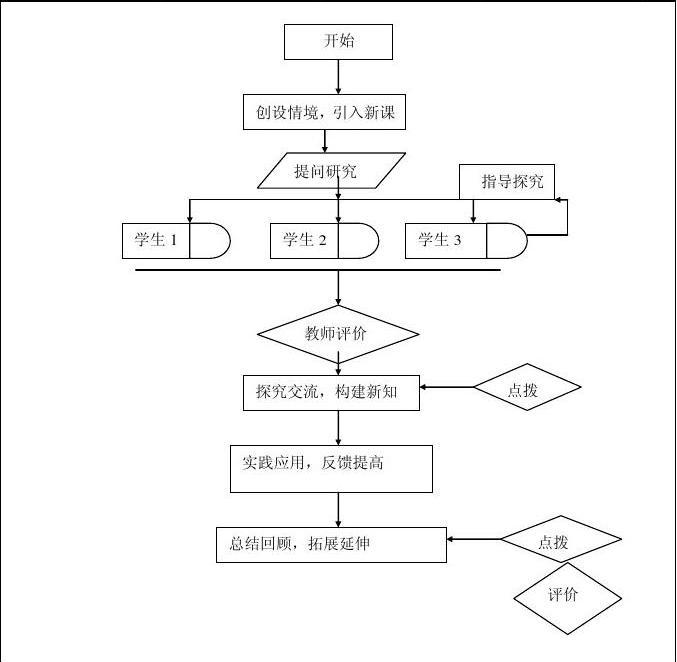 张海漪-小学数学-教学设计方案图片