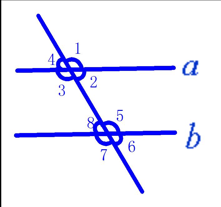 数学人教版七年级下册5.22平行线的判定