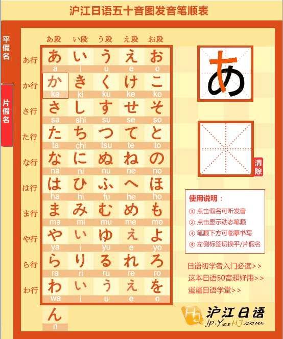 日语五十音图学习1_日语五十音图发音笔顺表_word文档在线阅读与下载_无忧文档
