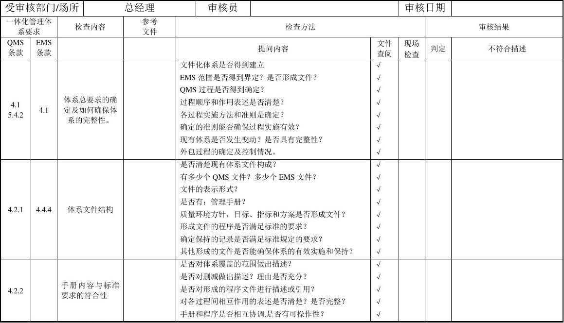 质量环境环保管理体系一体化内部审核检查表