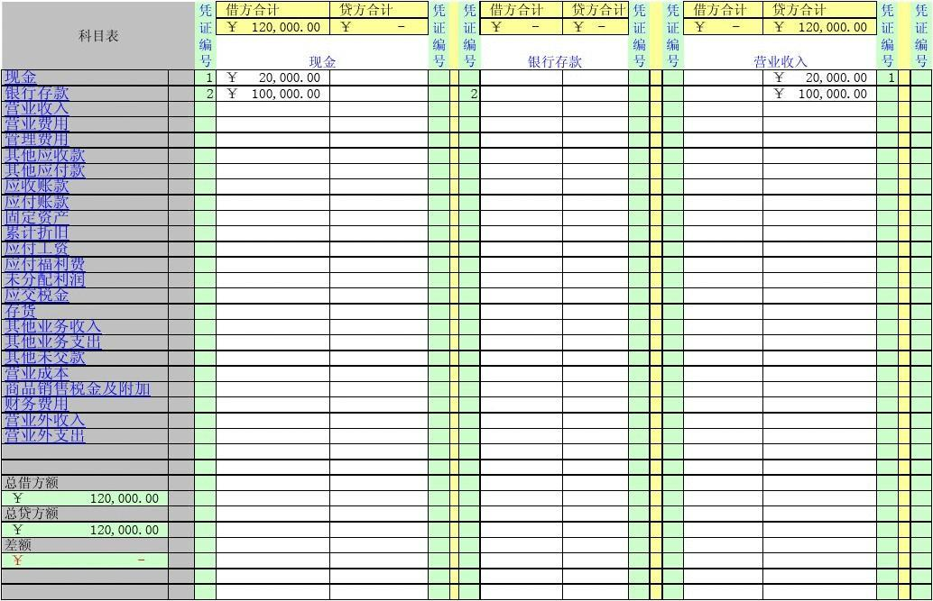 小企业记账用Excel编制记账凭证录入数据自动生成会计报表