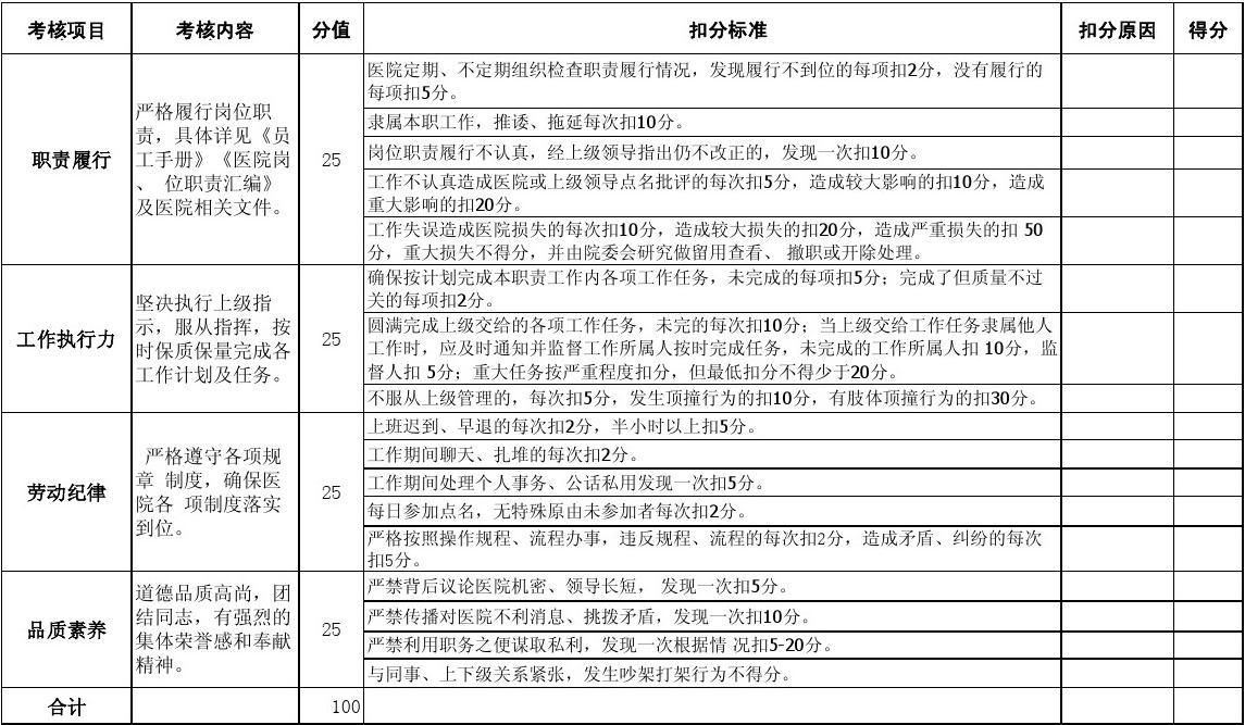 民营医院2012年各科室绩效考核表_word文档在