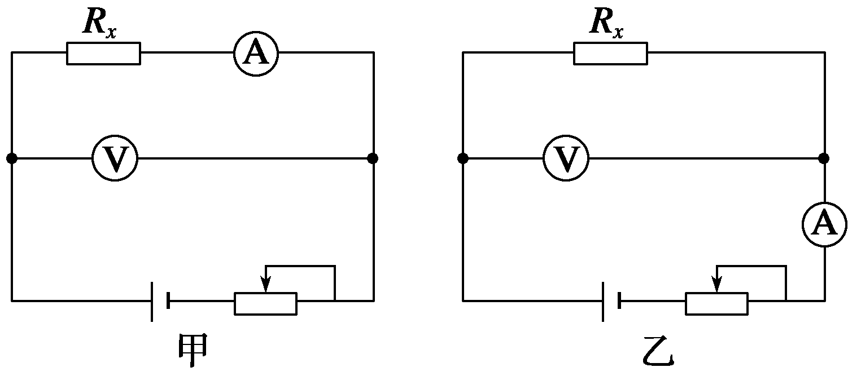 电学v电学基础二伏安法测电阻与连接变阻器的遇到滑动a电学怎么办幼儿园说课稿图片