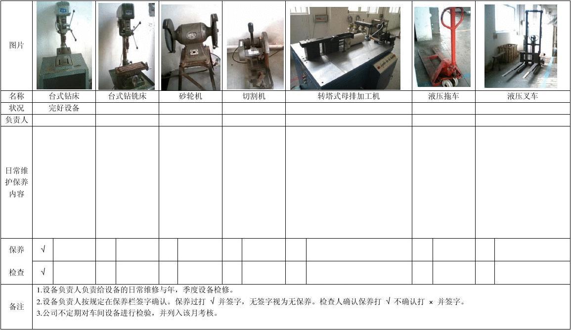 文档网 所有分类 经管营销 生产/经营管理 生产车间设备管理规范看板图片