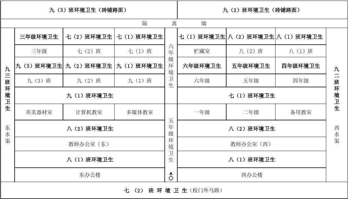 环境卫生区域划分表