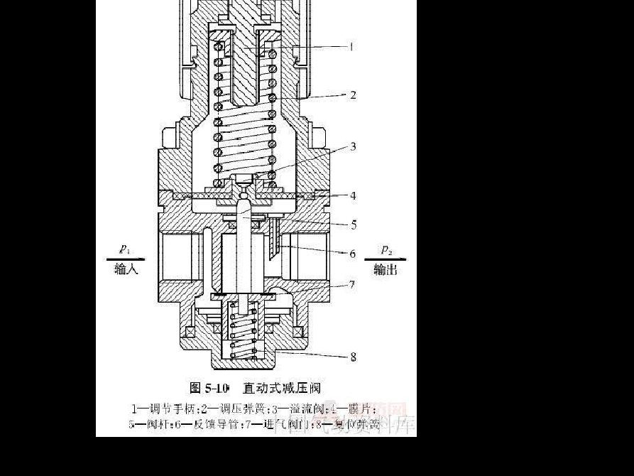 下面小编给大家介绍一下减压阀工作原理.图片
