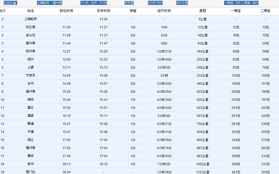 上海到成都的火车时刻表_上海到福州动车组最新时刻表