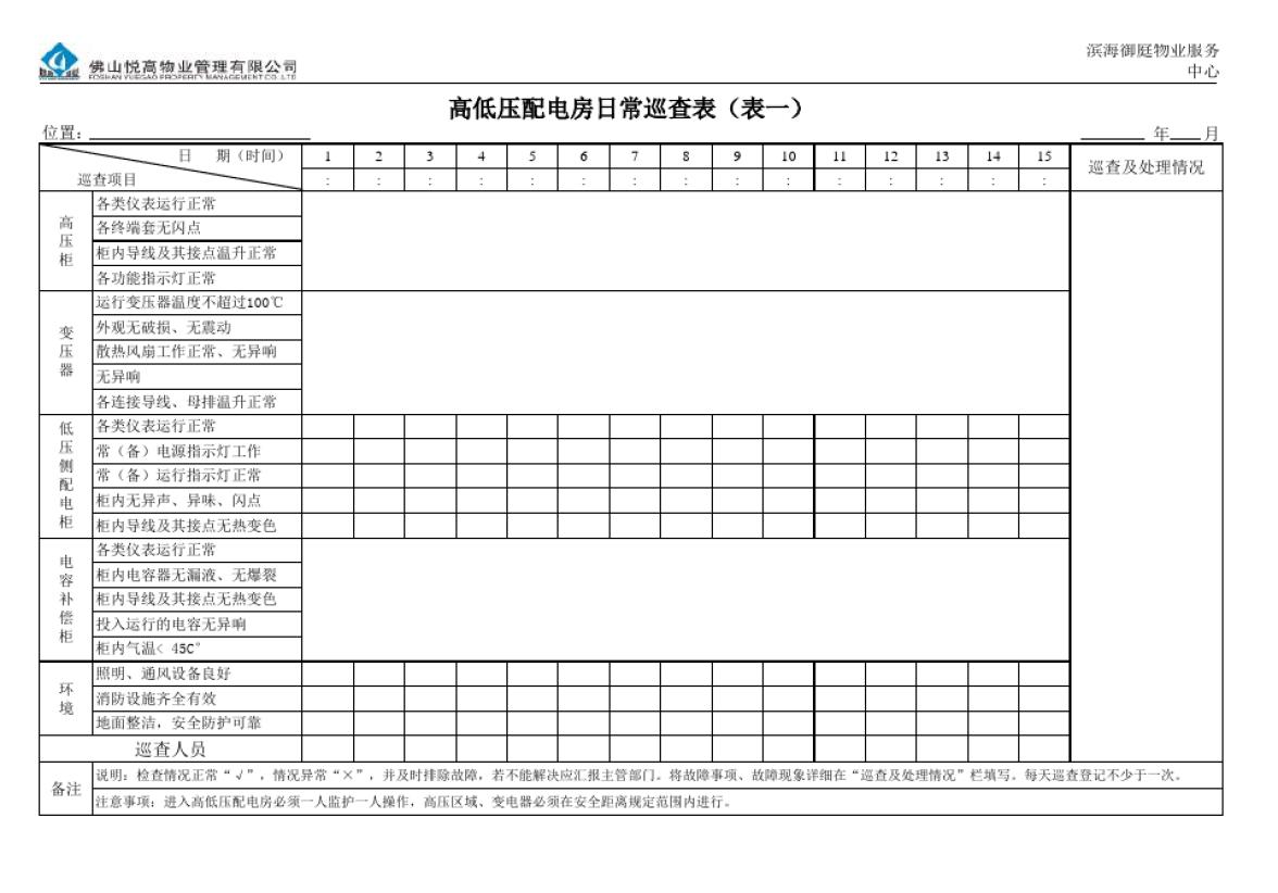 配电室日常检查表_高低压配电房日常巡查(一)_文档下载
