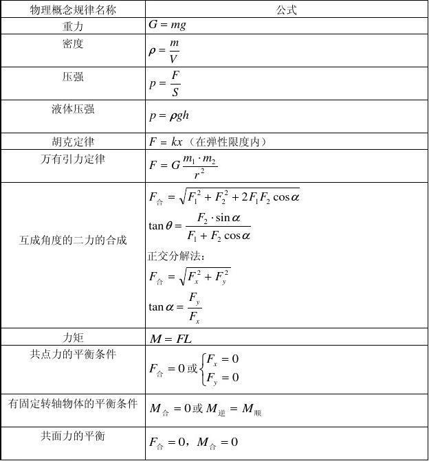 提高英语口诀化学高中化学知识点高中易错v口诀高中汇编物理数学高中重庆的合川市区图片