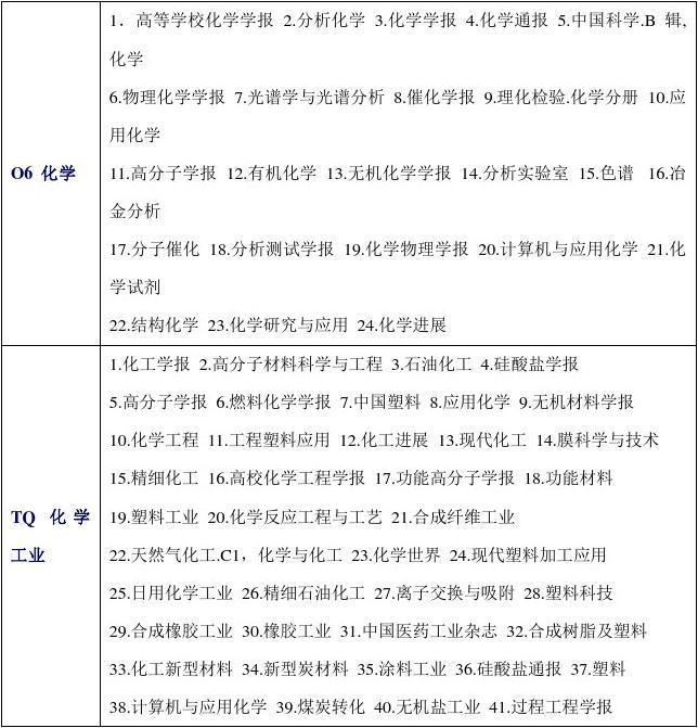 北大中文核心期刊 化学类
