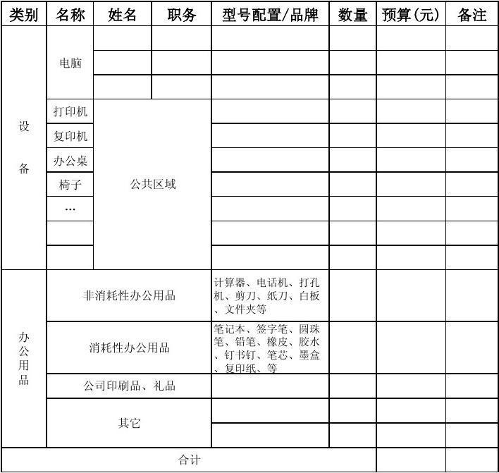 项目办公物资申请表图片