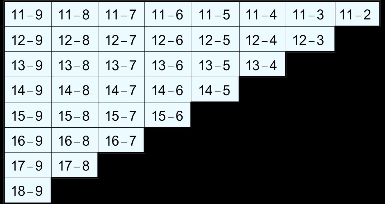20以内退位减法整理和复习补充习题2答案_wo
