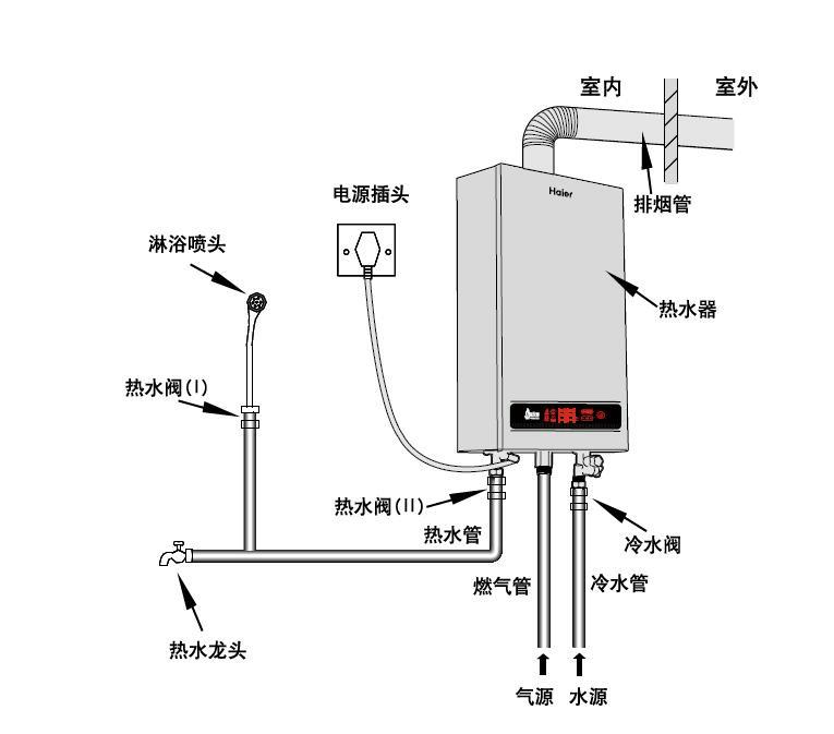 燃气热水器怎么安装 能发张图纸不图片