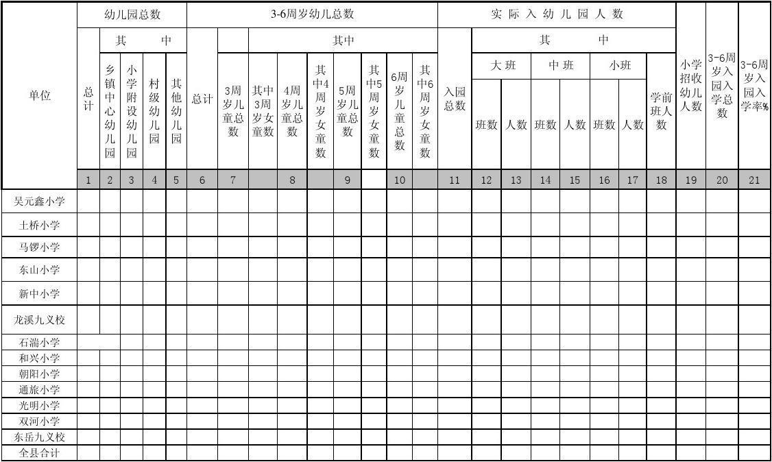 东禅小学幼儿园2012年秋季学生入学人数统计表
