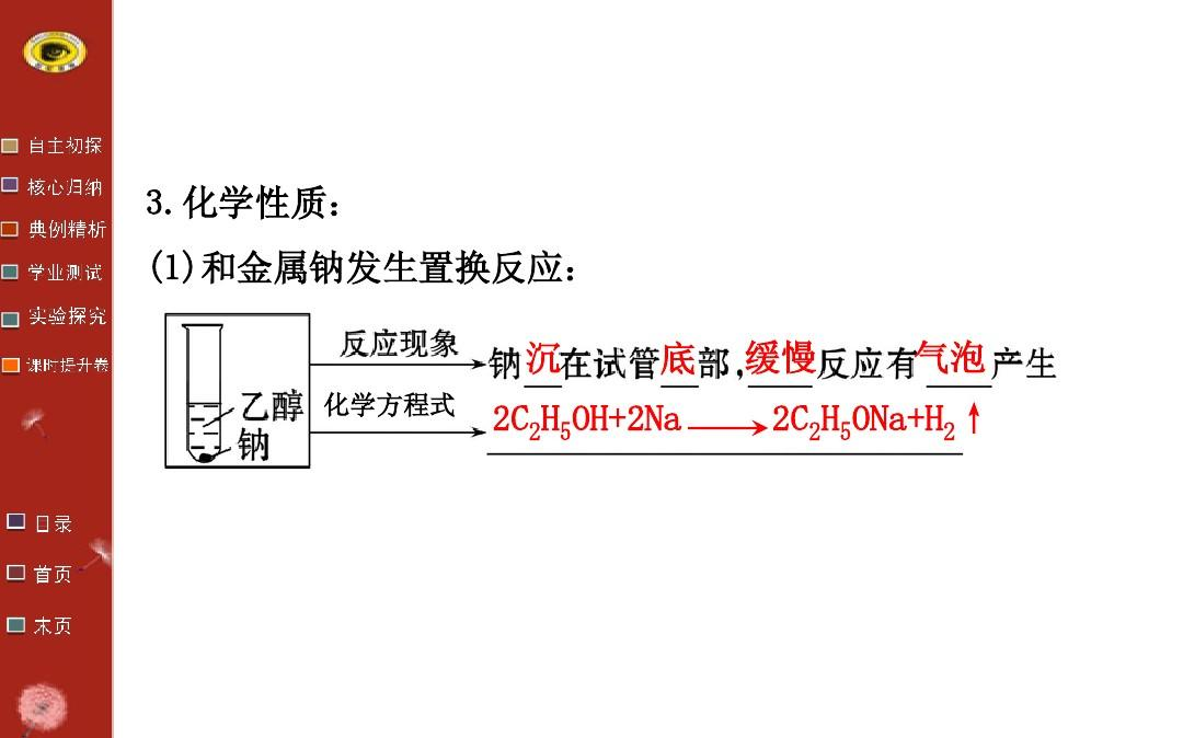 乙醇与钠�yn�_2.1乙醇(苏教版)ppt