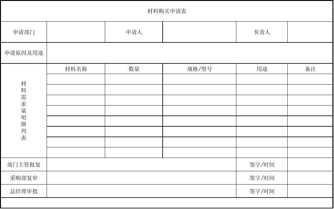 材料购买申请表图片