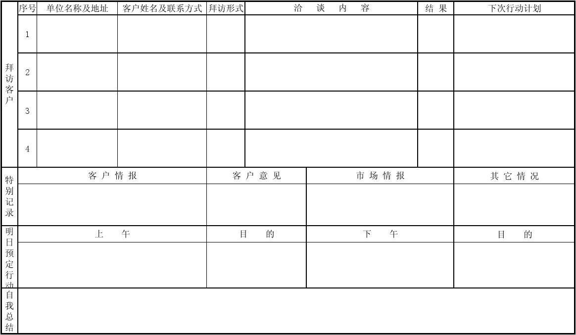 业务员工作日志表格_业务员日报表格式_word文档免费下载_文档大全