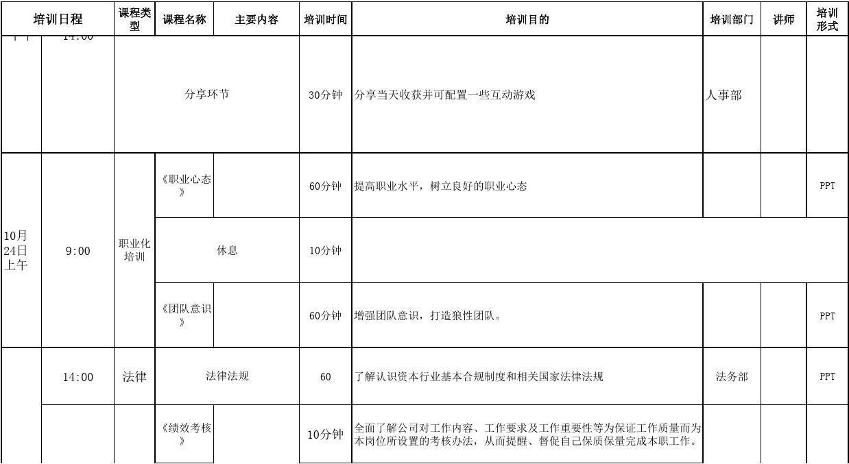 文档网 所有分类 表格/模板 表格类模板 员工培训课程表(修改)  9:00